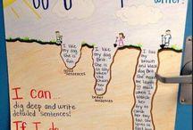 Grade 2 /3 writing
