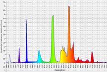 Light spectrum spektrum,h0