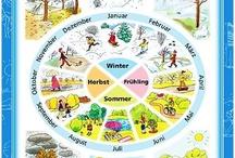 Nemčina- príroda, počasie, kalendár, čas