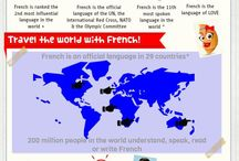 Γιατι να μάθω γαλλικά