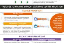 Job Search & Recruiting