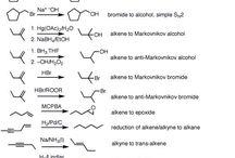 School & Chemistry