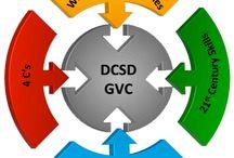 Third GVC Guaranteed Viable Curriculum