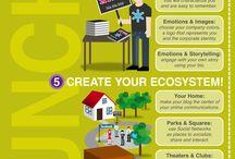Eréputation et personnal branding en infographies