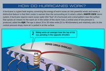 Ураганы, торнадо