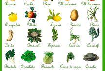 ogni mese la sua frutta e verdura