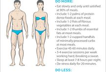 Body facts / Body info