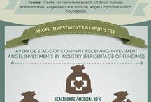 Startups / All info related to entrepreneurial ventures.  / by Jeffrey Conover