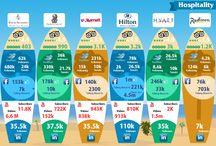 e-Tourisme / Infographie