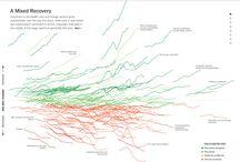 Infographics: Interactive