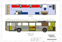 Mobile Blood Bank