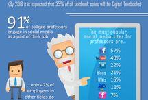 Infographics / Infographics, infographics design, creative desings, infografik