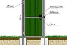 Стройка / Все для строительства дома и планировки участка