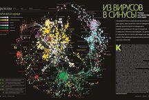 infografik und corporate