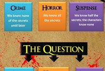 Suspense Writing Board
