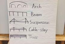 STEM: Architecture