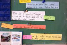 Primary Comprehension: Retell and Summary / Using retell to organize and describe the events from a story; using summarizing to analyze text and identify the most important ideas stated or written in students' own words. This is an essential component of our Key Comprehension Routine: Primary Grades