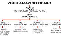 Comic career
