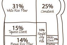 Gluten Free Flour / Recipe gluten free contents