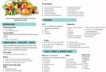 Whole30 Tips, Tricks and Shopping