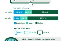 Marketplaces Key Stats and Trends