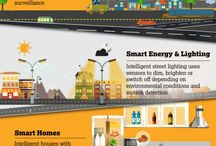 smart city / by IEC (International Electrotechnical Commission)