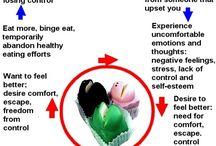 Emotional Eating (STOP)