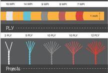 yarn gard