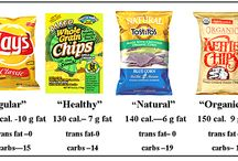 Natural or Organic? Really Low in Calories?