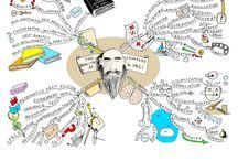 mindmapy i kreatywność