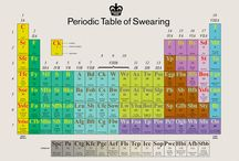 Periodic Tables of all sorts