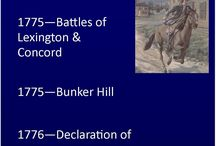 storia americana