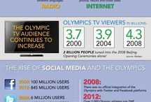 The Olympic Games / News and Facts about Olympic Games