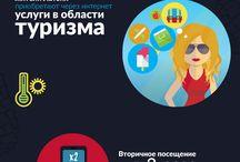 Инфографика Bilderlings Pay
