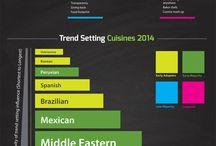 Food Trends 2015 / by Laura Rowe