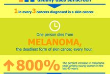 Infographics / by Univera Healthcare
