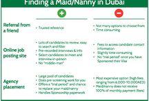 Dubai Personal Finance Infographics / Dubai Personal Finance Infographics