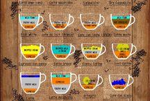 coffee menue / Coffee menue