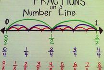 Maths
