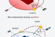 sun movement