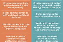 Webmarketing / social medias