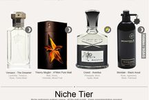 Fragrances / Gentlemen's Guide