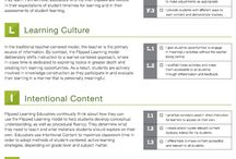 Flipped Learning / Strategies, tools and resources about flipped learning