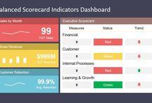 Dashboard Balance Score Business Inteligencia BI