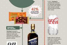 Infographics Packaging