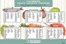 FRUITS LEGUMES POISSONS