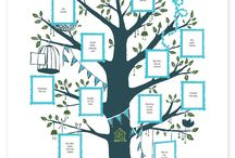Family Tree / Family tree print for your walls