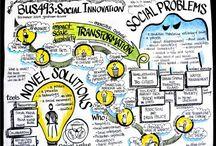 Sociaal Innovation