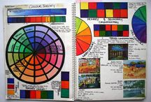 Art GCSE book layout ideas
