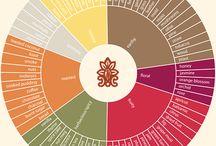 Dégustation chocolat / Comprendre & déguster le chocolat : fabrication, chiffres, arômes, roues aromatiques… Une sélection d'infographies par Délices d'initiés, école de dégustation des produits terroir basée à Valence (Drôme - 26)